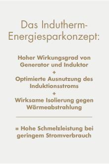 Energiesparkonzept